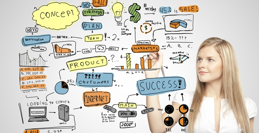5 Razões para desenvolveres consultas criativas.
